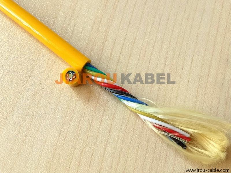 聚氨酯TPU/PUR防水抗拉电缆